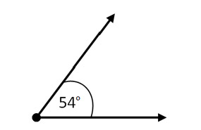 how to find the acute angle between two lines
