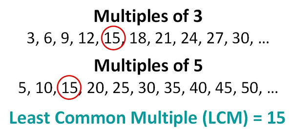 Least Mon Multiples Multiplication Lessons Cool Math. Least Mon Multiples. Worksheet. Lcm Worksheets 6th Grade At Clickcart.co