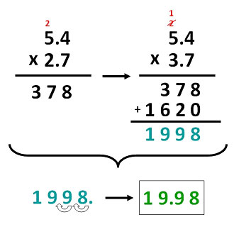 Multiplying Decimals — An Easy Way to Multiply Decimal ...