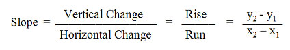 how to find rate of change in a word problem
