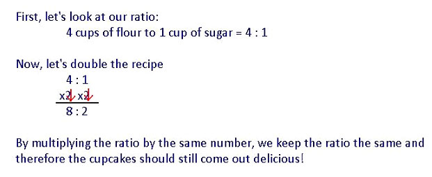 Rates and Ratios Cool Math – Unit Rate Word Problems Worksheet