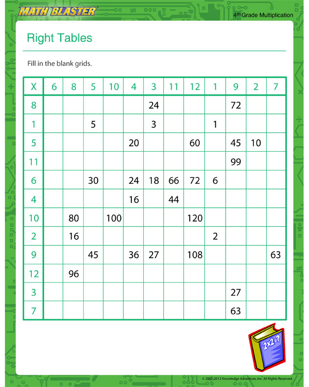 Right Tables – Tables Worksheet for Kids - Math Blaster