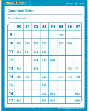 Count Your Tables - Free Math Worksheet for 7th Grade