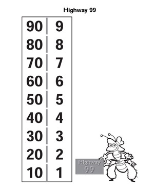 Highway 99 - Addition Worksheet for Kids