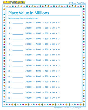 place value in millions  worksheet on place value  math blaster place value in millions  place value worksheet for kids