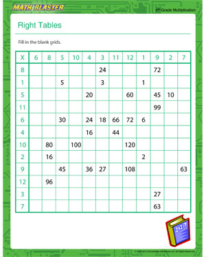 math worksheet : right tables  download free times table pdf  math blaster : Blank Multiplication Table Worksheet